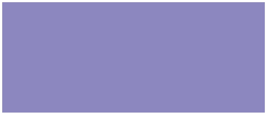Luonnosmainen kuva, jossa erilaisia rakennuksen muotoja. Muodot on piirretty vahvoin yksinkertaisin viivoin tyylitellen.